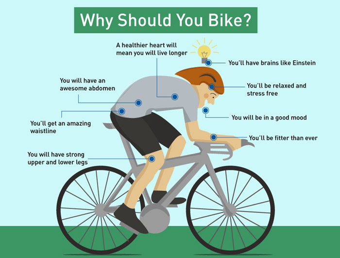 Why you should bike graphic